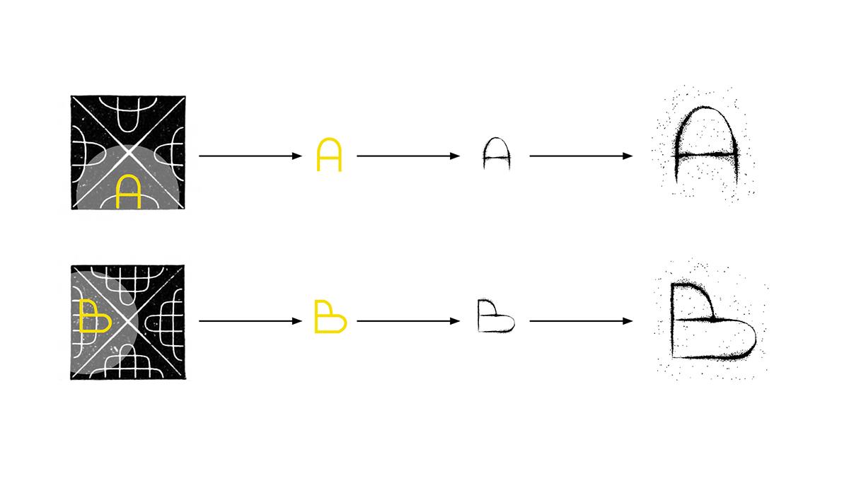 Conception de la typographie Chladni