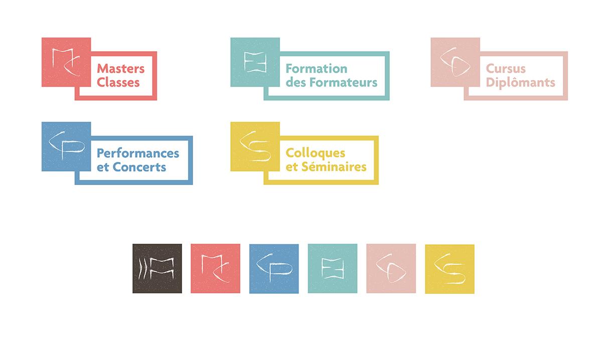 Déclinaisons possibles de l'identité visuelle de l'institut International des Musiques du Monde (IIMM). Déclinaisons logo (IIMM), vidéo marseille