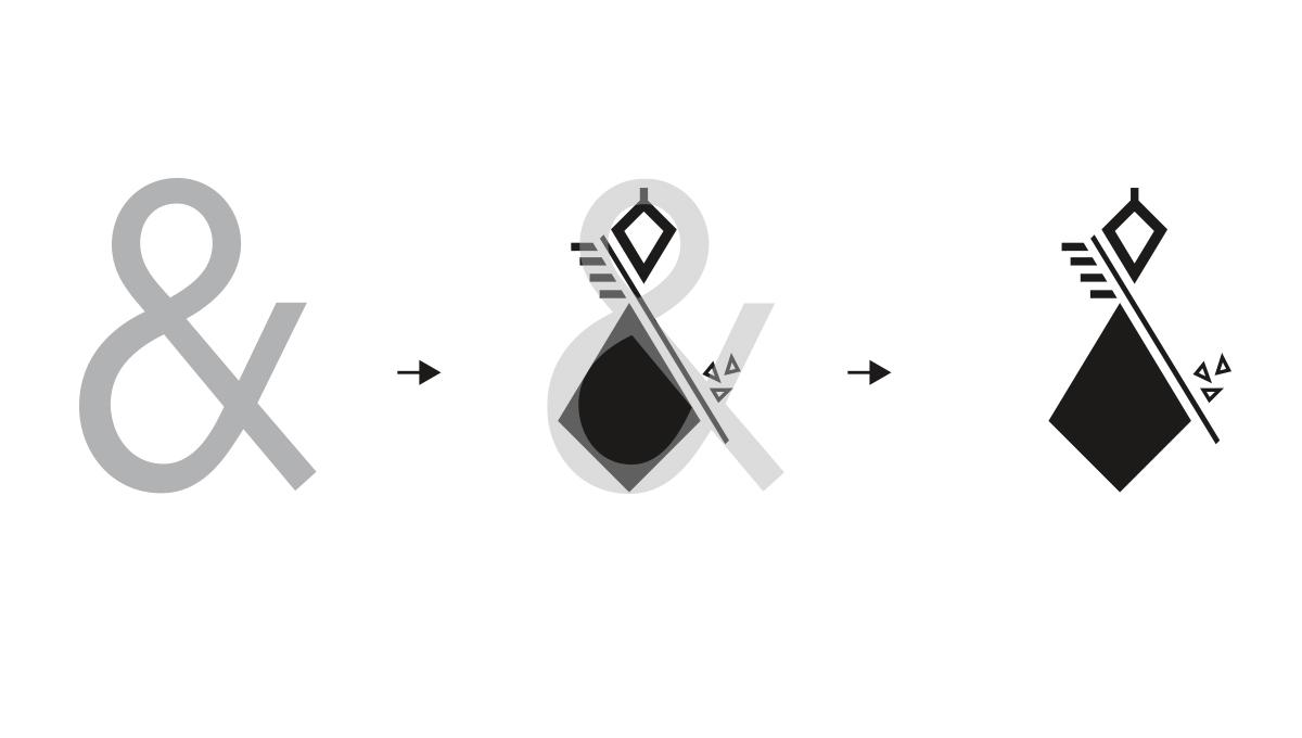 Présentation de la recherche pour aboutir au logo, une esperluette & stylisée.