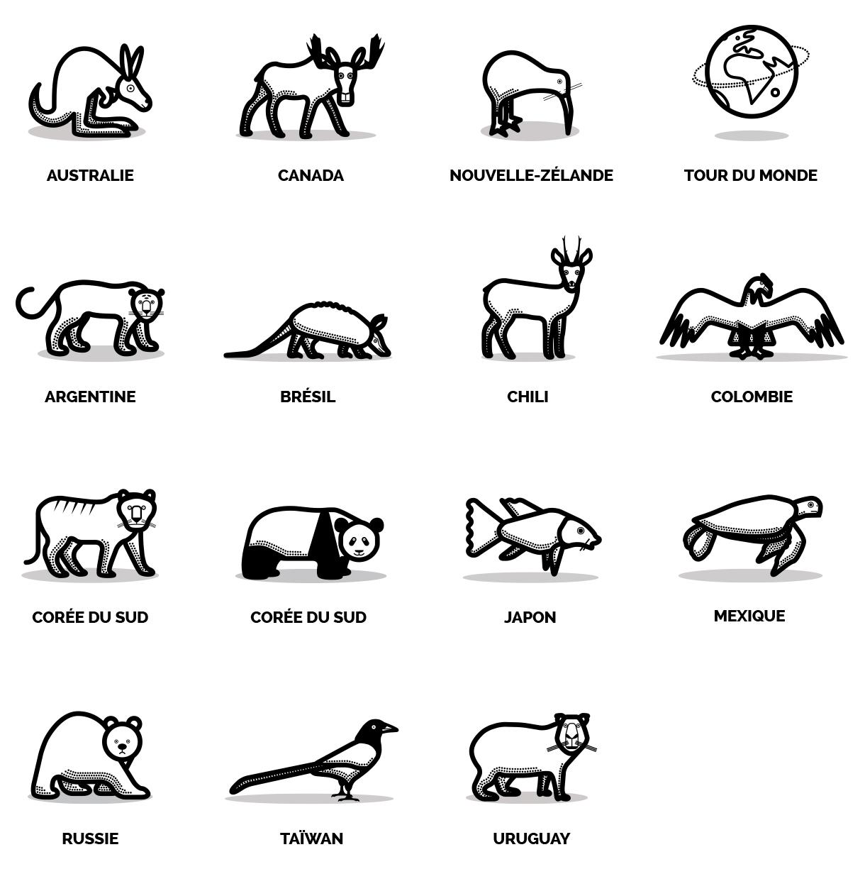Les animaux qui représentent les pays offrant des PVT