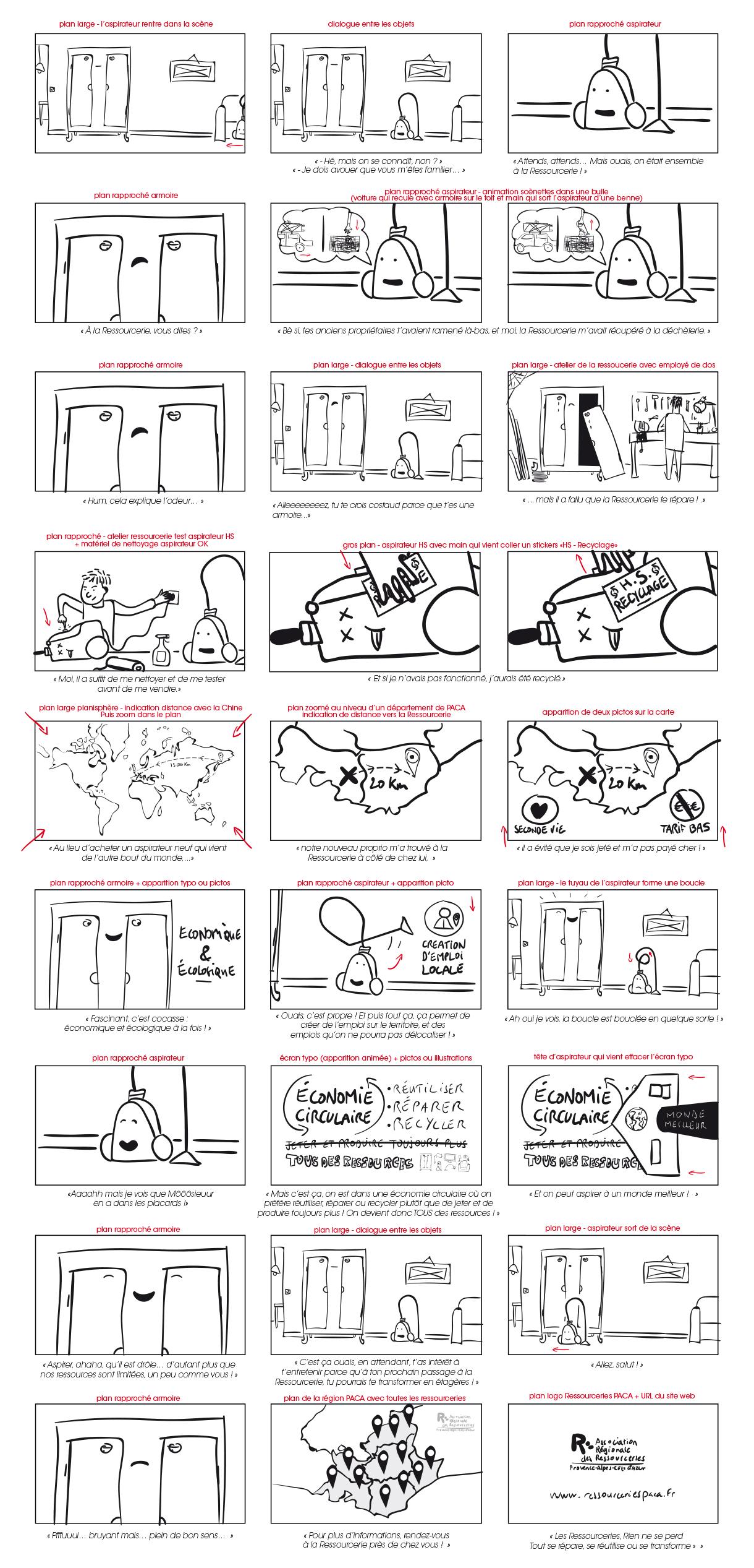 Le storyboard crayonné de la vidéo